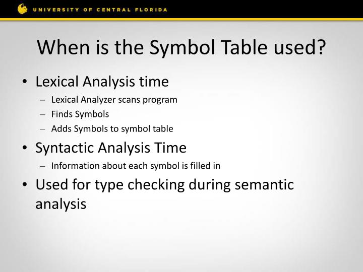 When is the Symbol Table used?