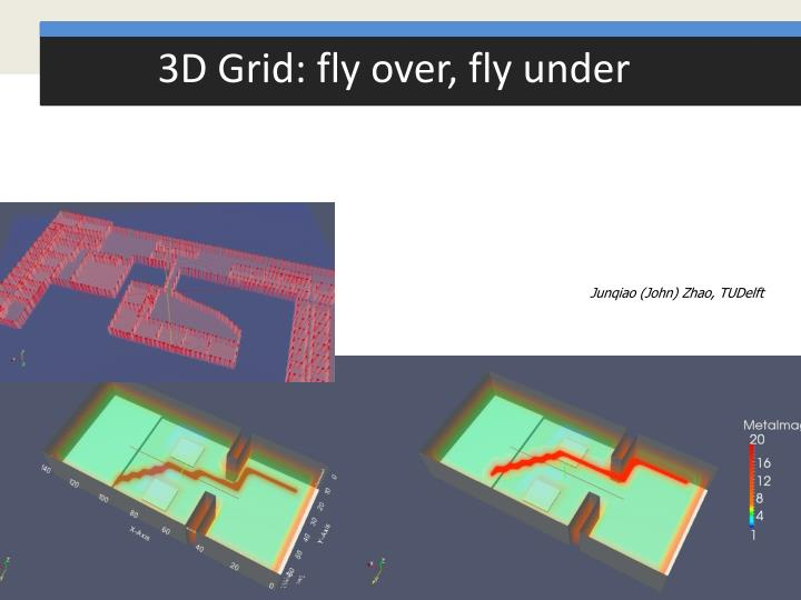 3D Grid: fly over, fly under