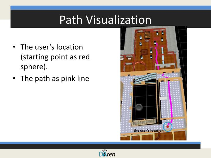 Path Visualization