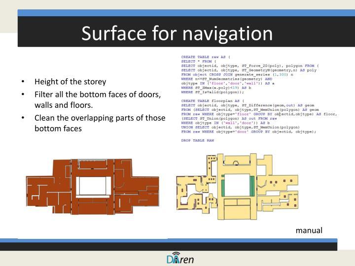 Surface for navigation