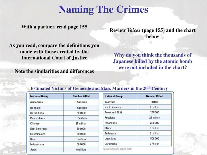 Naming The Crimes