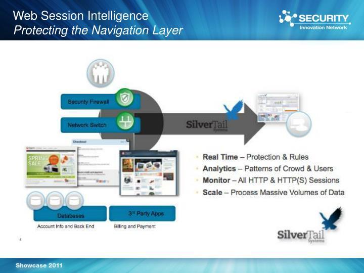 Web Session Intelligence