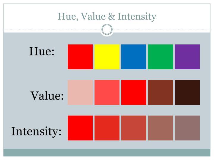 Hue, Value & Intensity