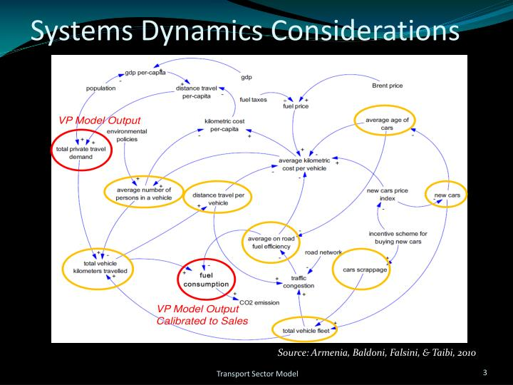 Systems dynamics considerations