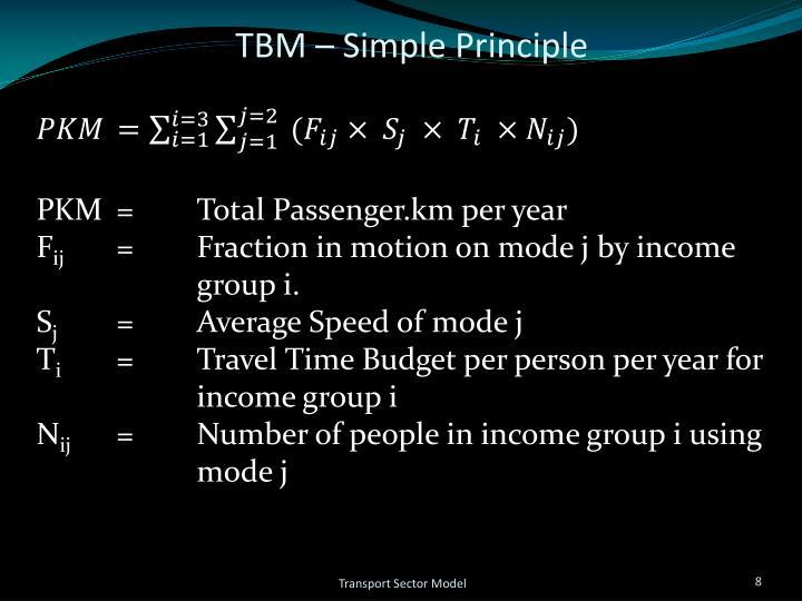 TBM – Simple Principle