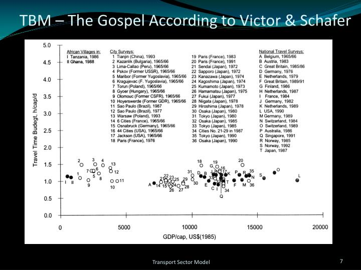 TBM – The Gospel According to Victor & Schafer