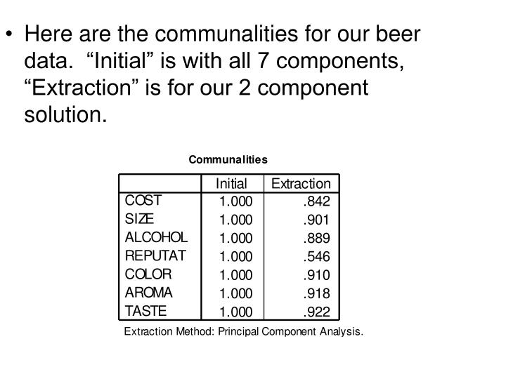 "Here are the communalities for our beer data.  ""Initial"" is with all 7 components, ""Extraction"" is for our 2 component solution."