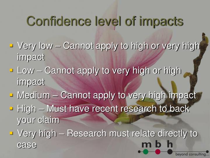 Confidence level of impacts