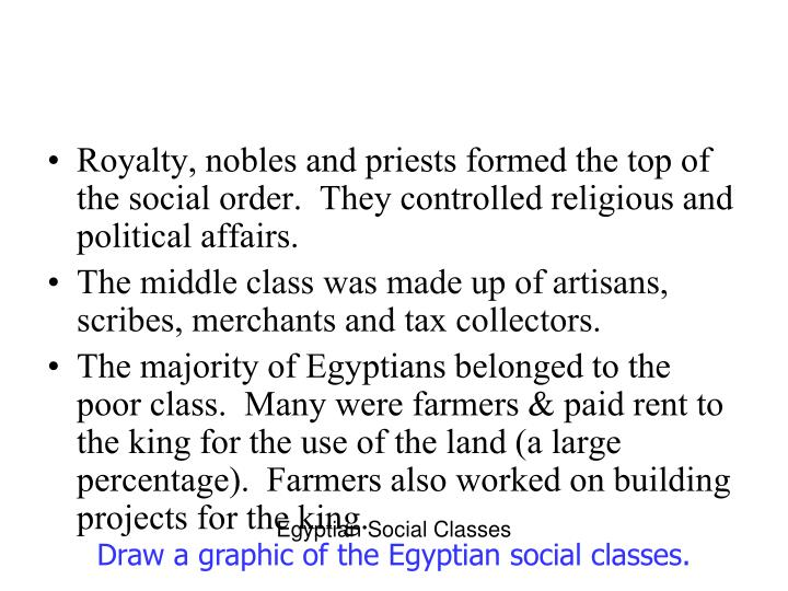 Royalty, nobles and priests formed the top of the social order.  They controlled religious and political affairs.