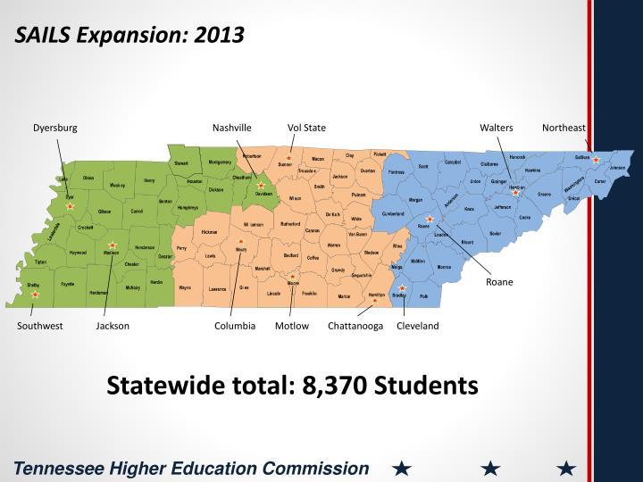 SAILS Expansion: 2013