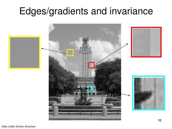 Edges/gradients and invariance