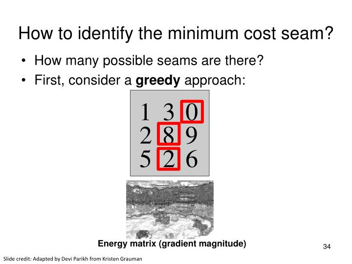 How to identify the minimum cost seam?