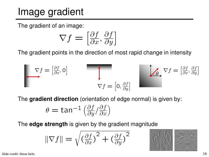 Image gradient