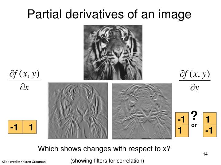 Partial derivatives of an image
