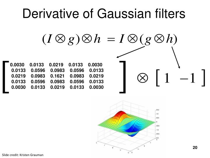 Derivative of Gaussian filters