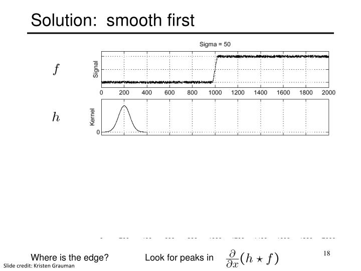 Solution:  smooth first