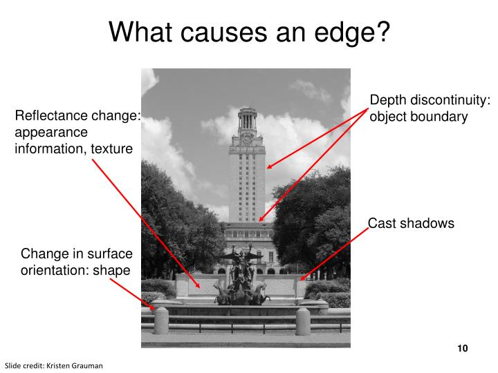 What causes an edge?