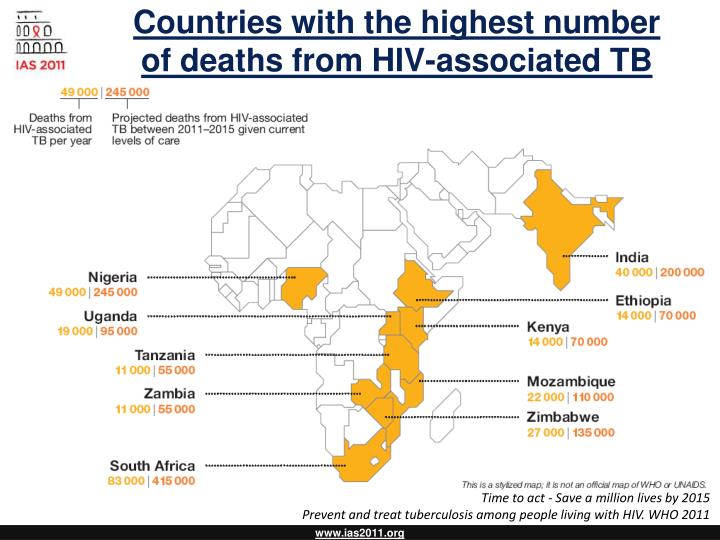 Countries with the highest number