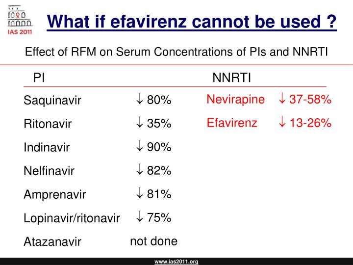 What if efavirenz cannot be used ?