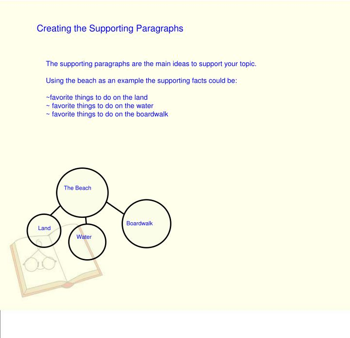 Creating the Supporting Paragraphs
