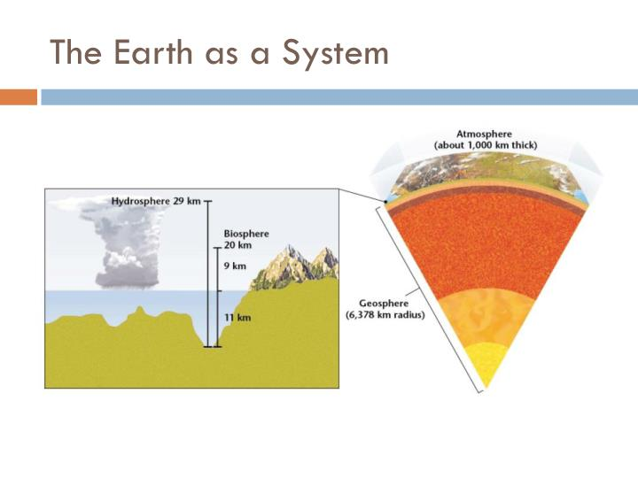 The earth as a system1