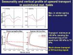 seasonality and vertical profile of upward transport in assimilated met fields