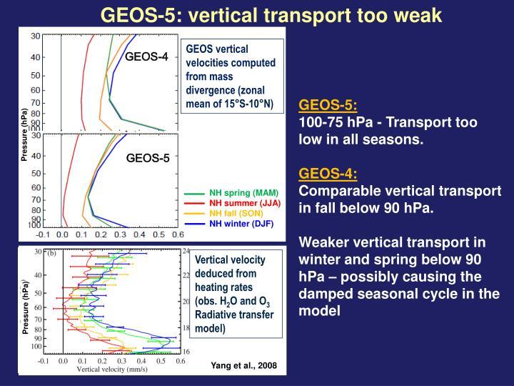 GEOS-5: vertical transport too weak
