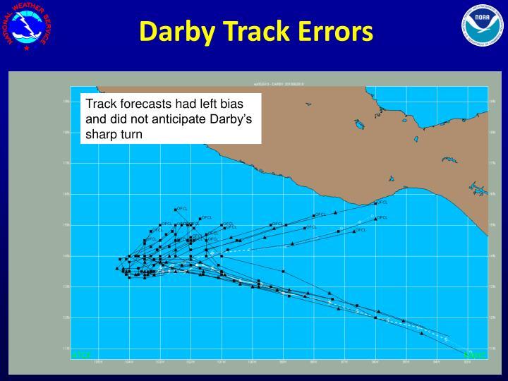 Darby Track Errors