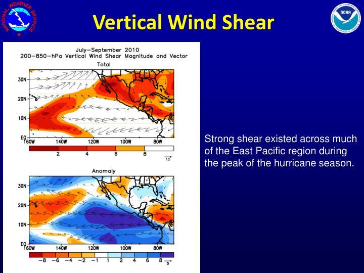 Vertical Wind Shear