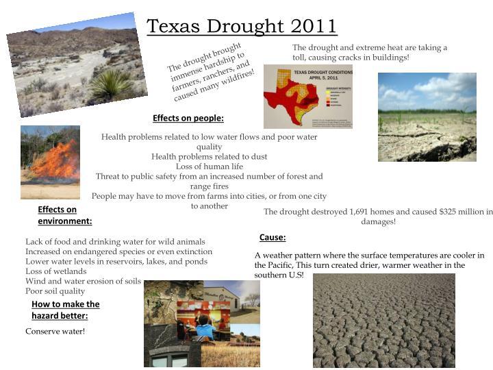Texas Drought 2011