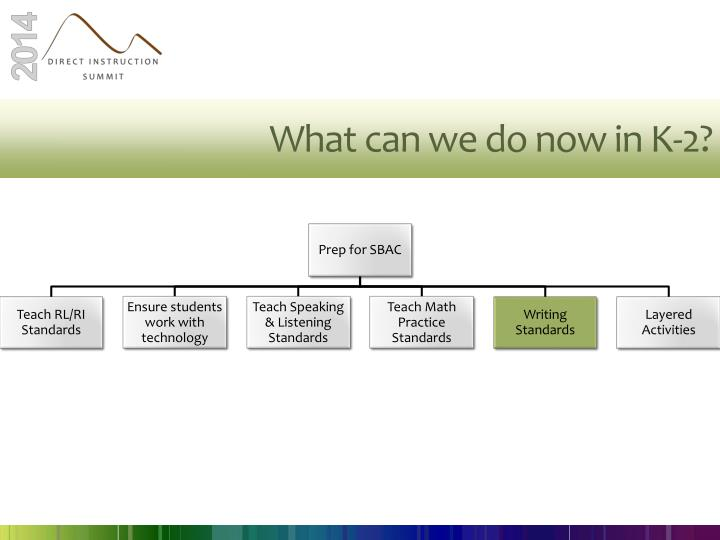 What can we do now in K-2?