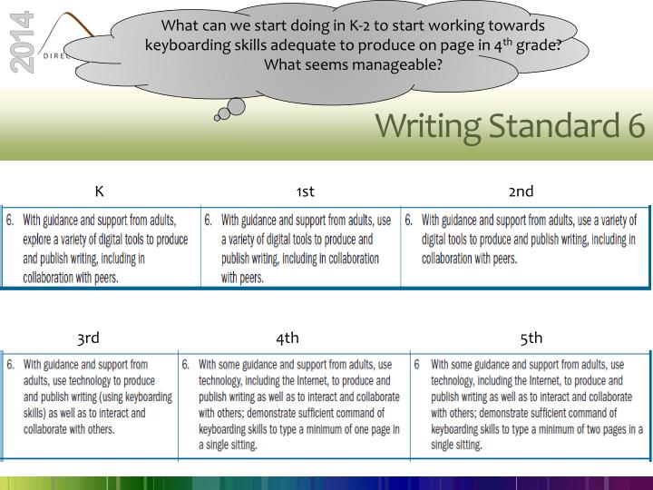 What can we start doing in K-2 to start working towards keyboarding skills adequate to produce on page in 4