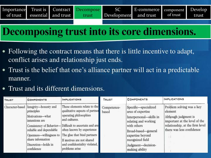 Decomposing trust into its core dimensions.