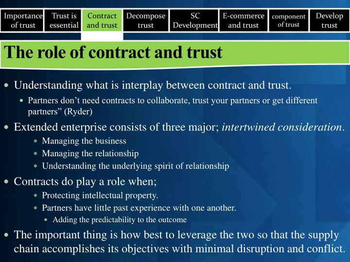 The role of contract and trust