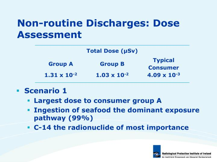 Non-routine Discharges: Dose Assessment