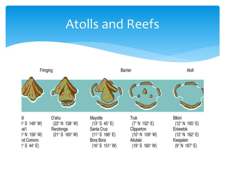 Atolls and Reefs
