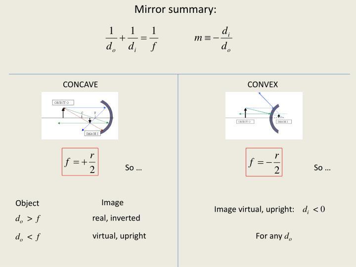 Mirror summary: