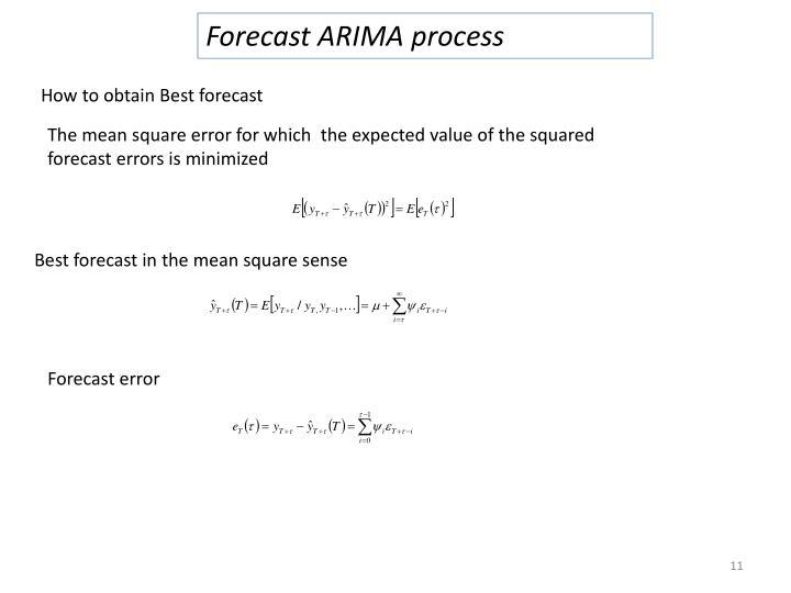 Forecast ARIMA process