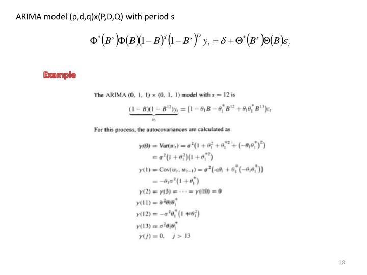 ARIMA model (