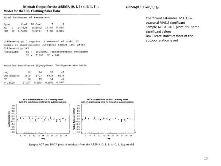 ARIMA(0,1,1)x(0,1,1)