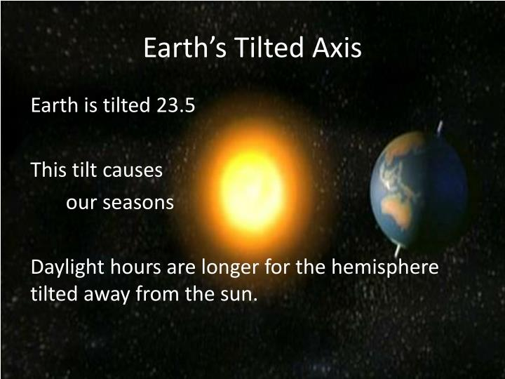 Earth's Tilted Axis