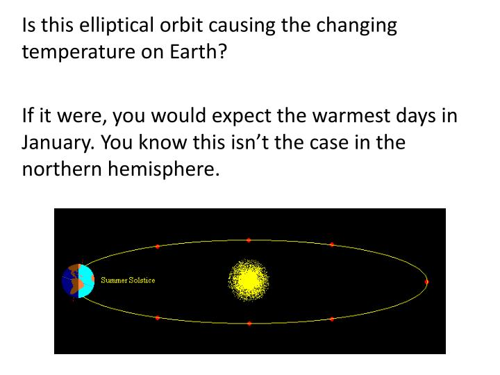 Is this elliptical orbit causing the changing temperature on Earth?