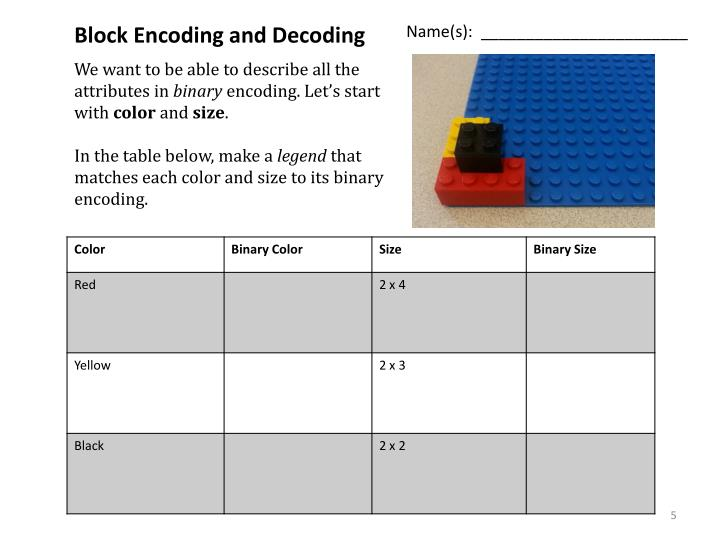 Block Encoding and Decoding