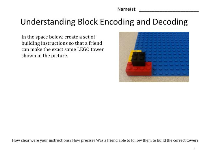 Understanding block encoding and decoding