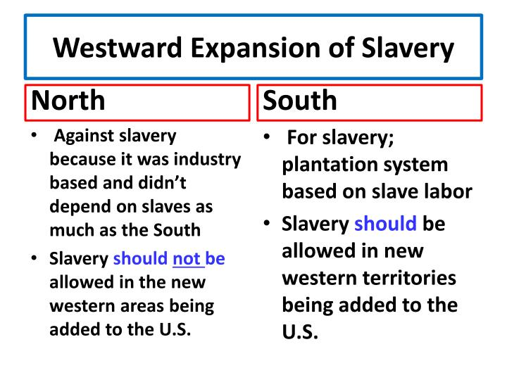 Westward Expansion of Slavery