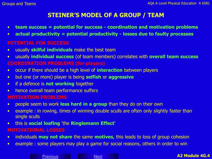 team success = potential for success - coordination and motivation problems