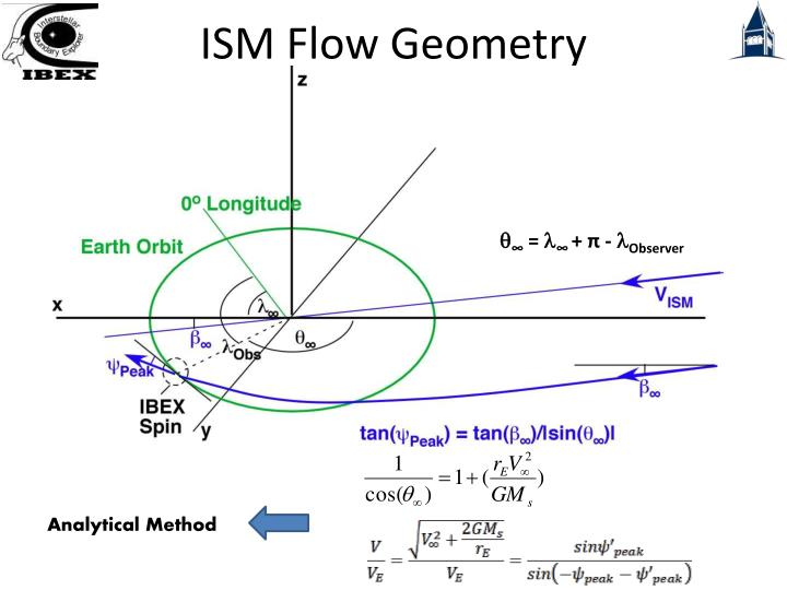 ISM Flow Geometry