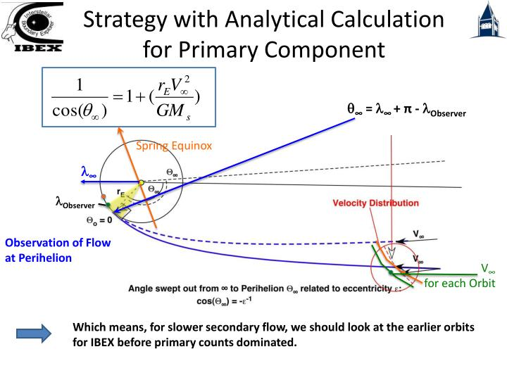 Strategy with Analytical Calculation for Primary Component