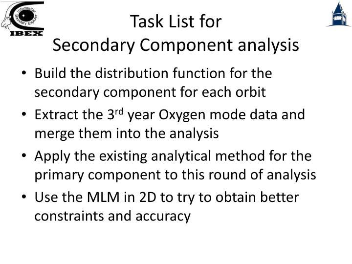 Task List for