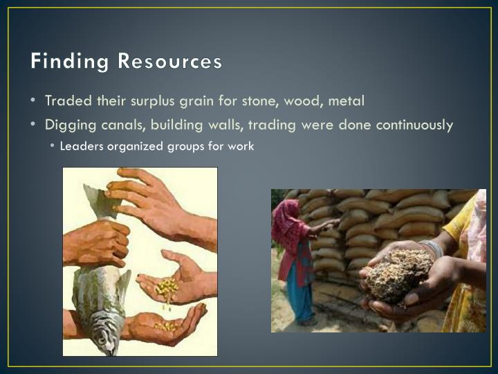 Finding Resources